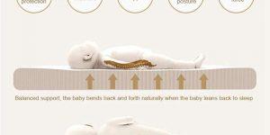 Colchón de Nido para bebé